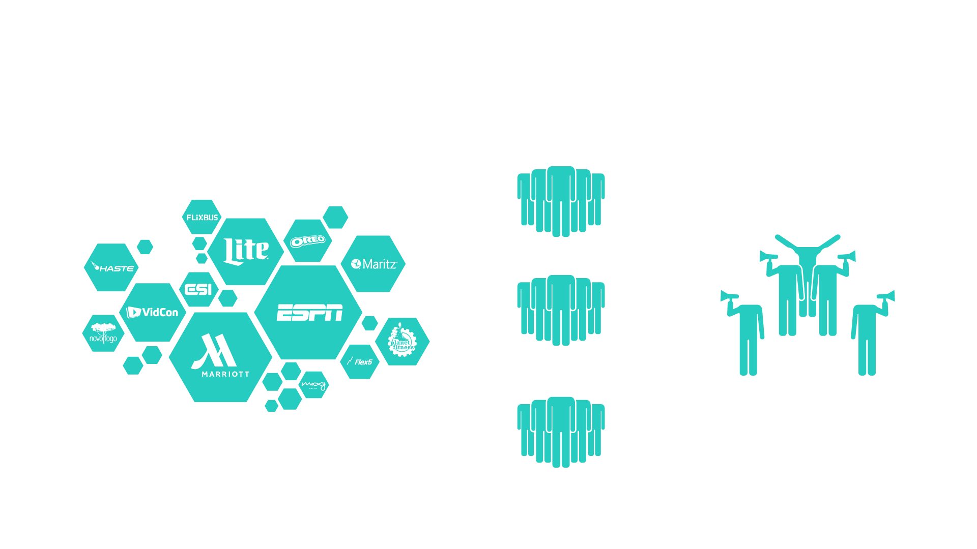brands, teams, and influencers